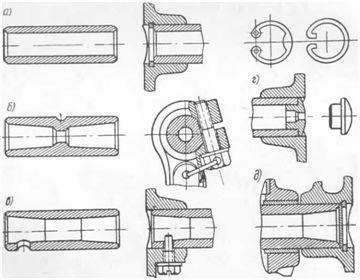 Схема поршневогопальца